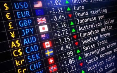What is Foreign Exchange Market?