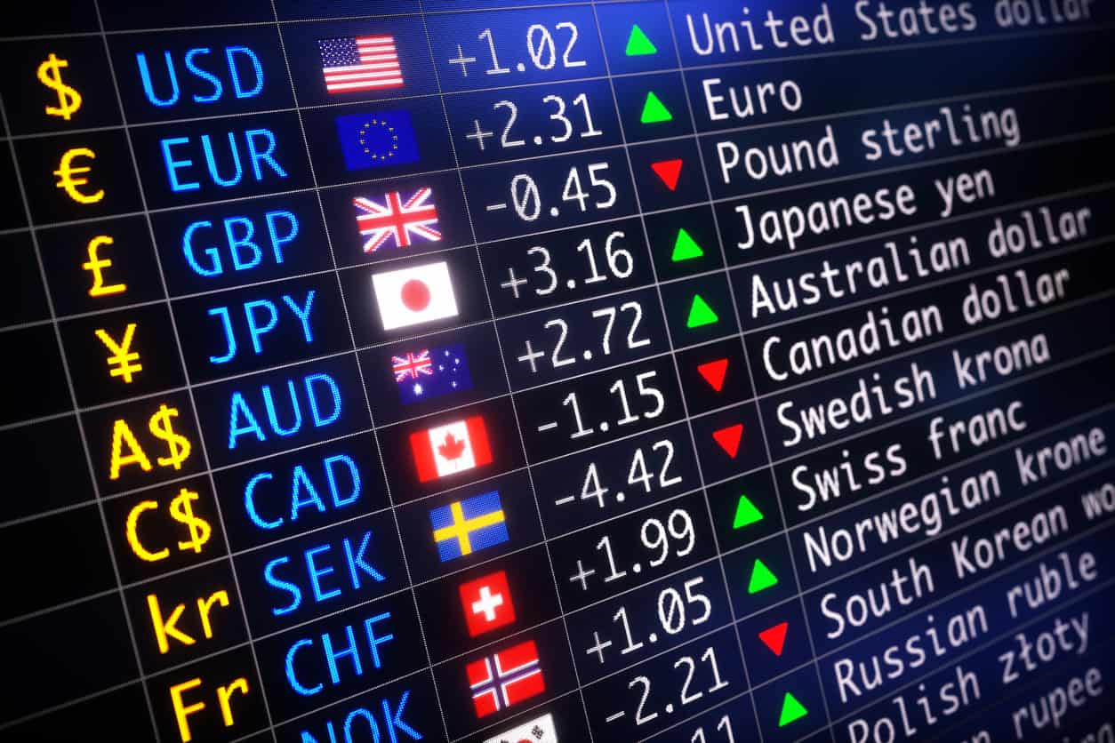 What is Foreign Exchange Market? | Online Money Spy