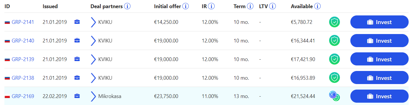 grupeer loan investing examples