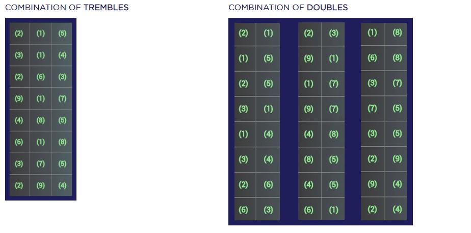xsquare doubles trembles