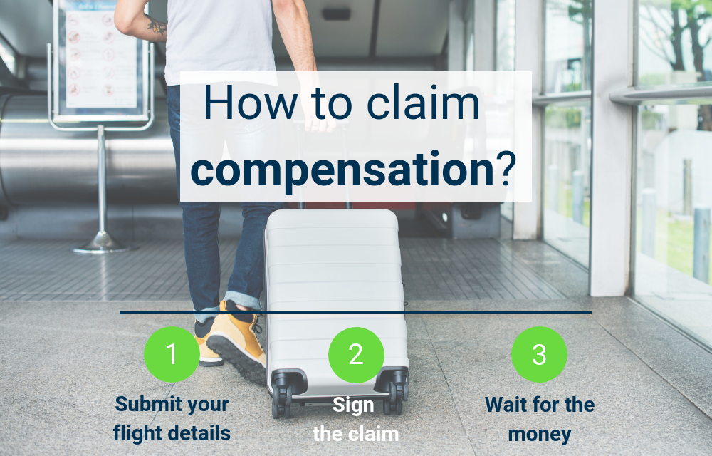 EU flight compensation explained in simple words
