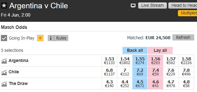 argentina vs chile betfair odds
