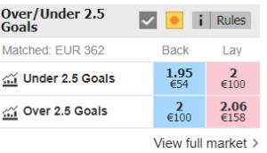 argentina vs chile over 2.5