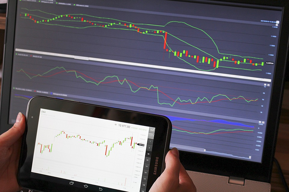 Review of EAbuilder.com Automated Forex Trading Service