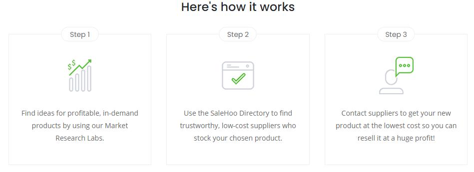 salehoo how it works